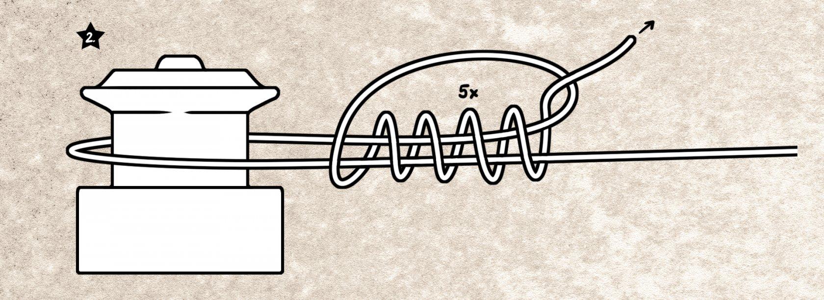 Bindeanleitung Grinner-Spulenknoten