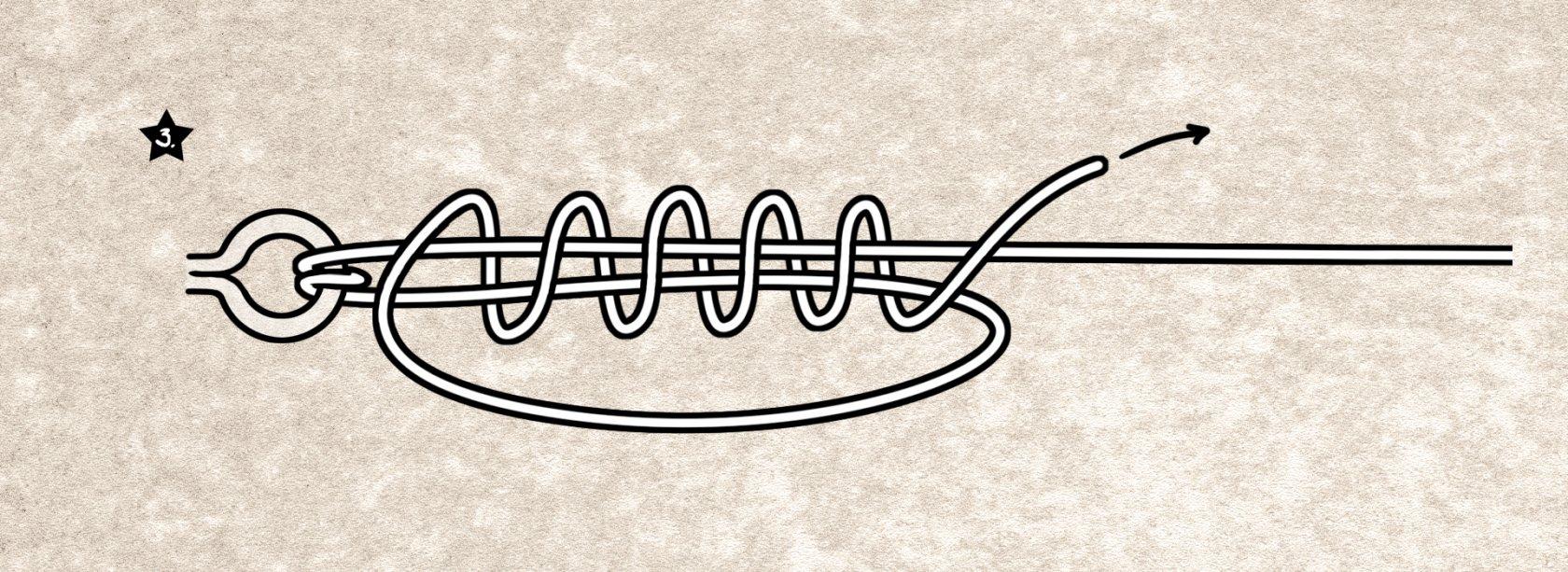 Klasse Angelknoten: der Grinner-Knoten