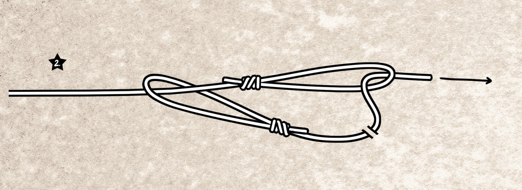 Schlaufen Verbinden