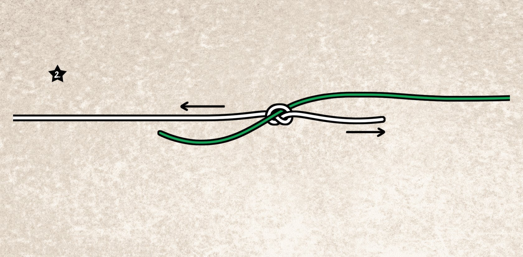 Knoten für Schlagschnüre