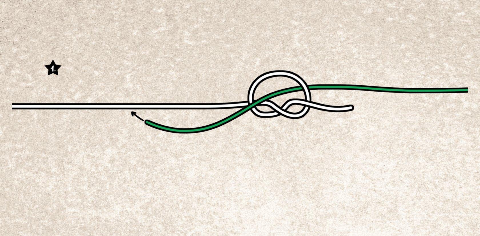 Schlagschnurknoten für geflochtene und monofile