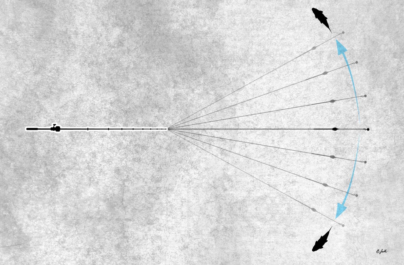 Klassische Inline-Montage für Karpfen