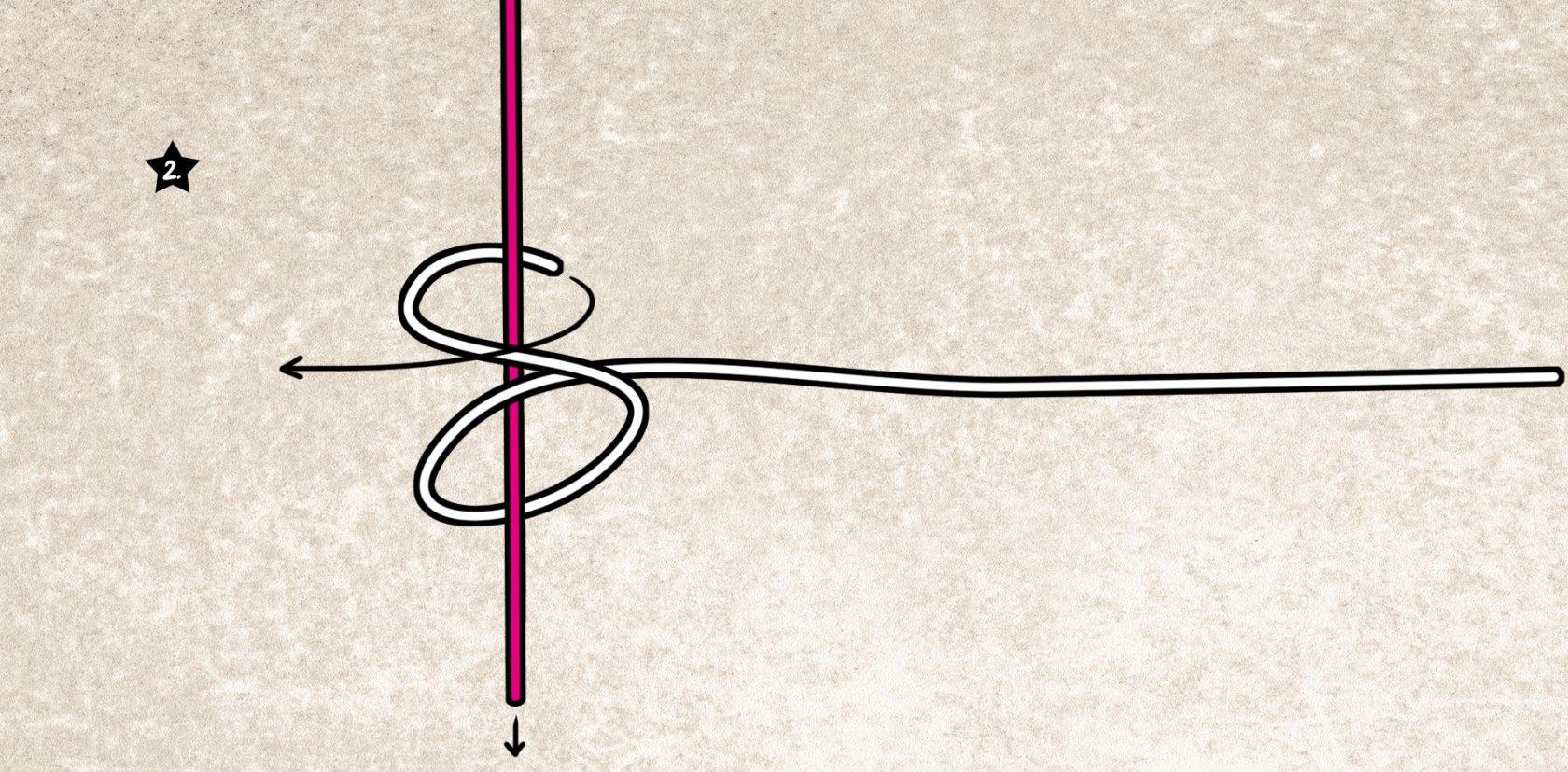 FG Knoten Verbindung für geflochtene und monofile Schnüre