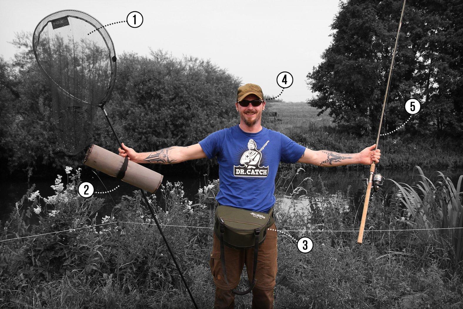Gerät zum Aland angeln