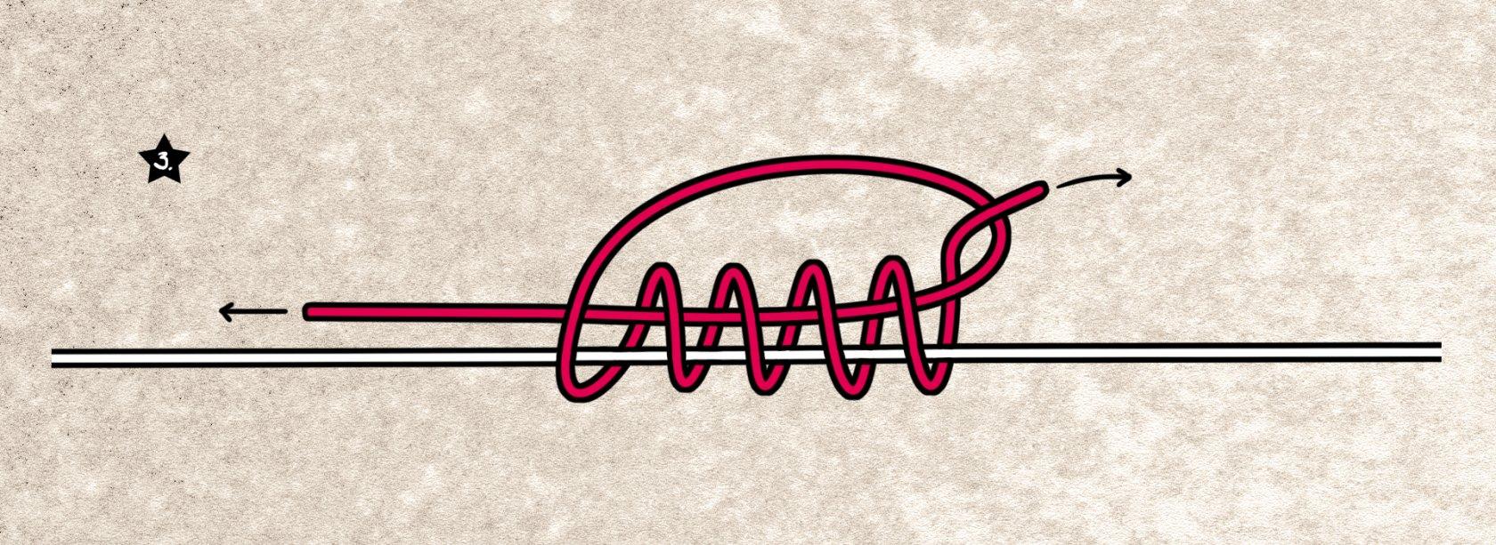 wie bindet man einen stopperknoten
