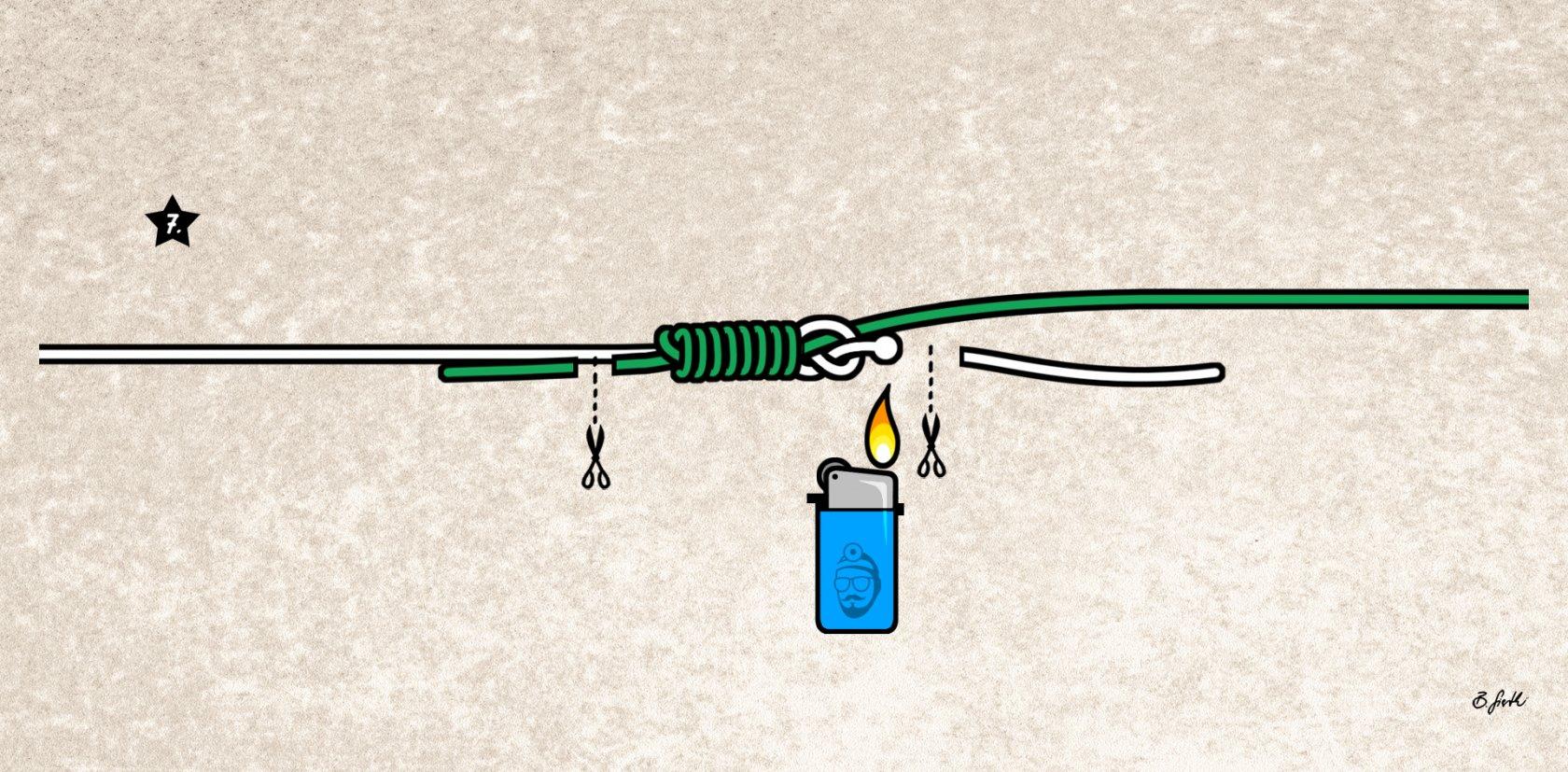 Schlagschnurknoten zum Karpfenangeln und Brandungsangeln