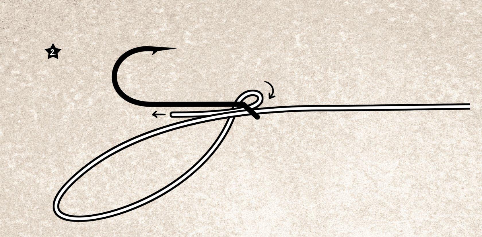 Snell knoten richtig binden
