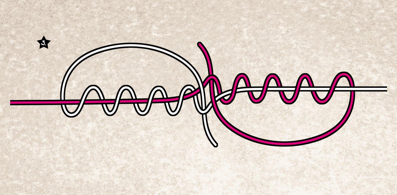 Angelschnur verbinden mit dem Blutknoten