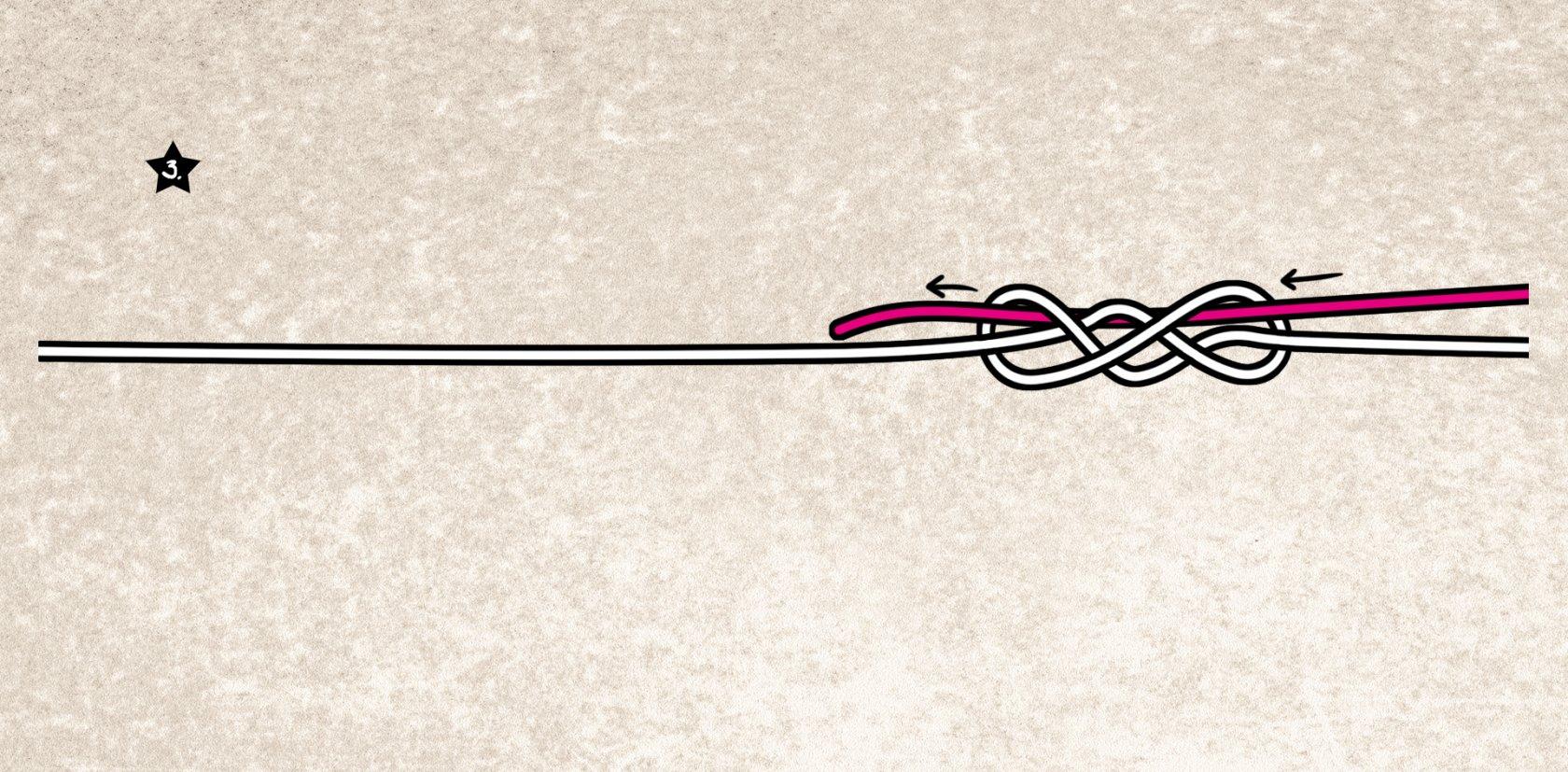 Fluorocarbon mit Geflochtener verbinden