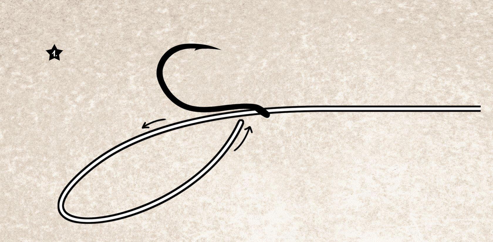 D-Rig Knoten