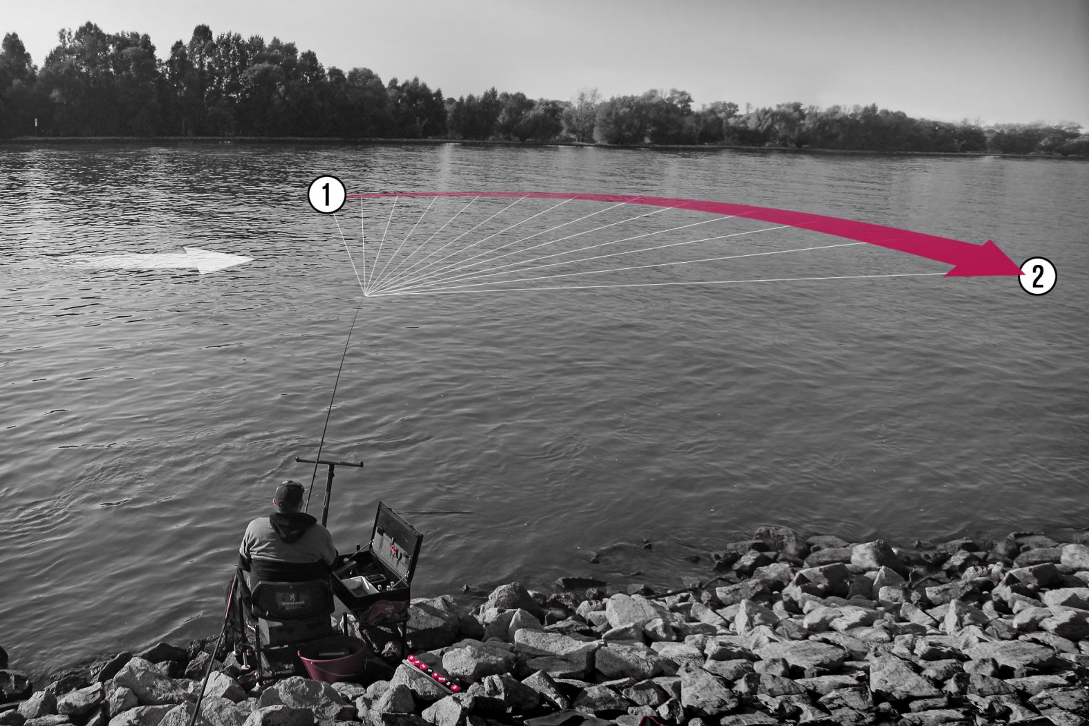 Feedern im Fluss mit treibender Montage