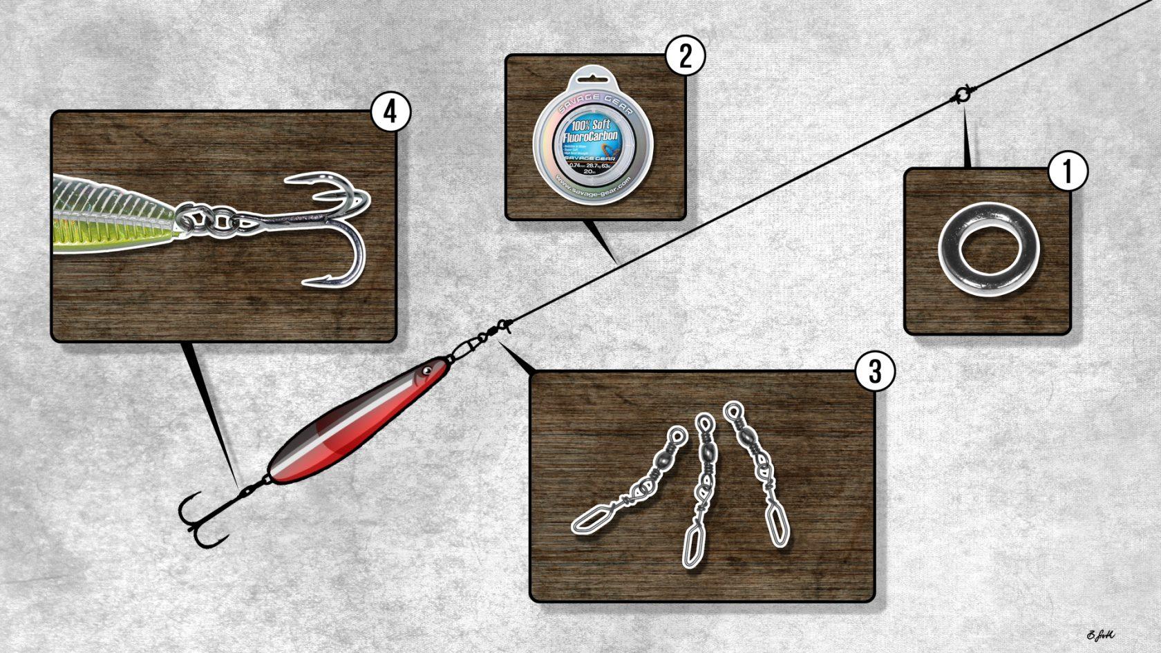tipps zum meerforellenangeln dr catch besser angeln. Black Bedroom Furniture Sets. Home Design Ideas