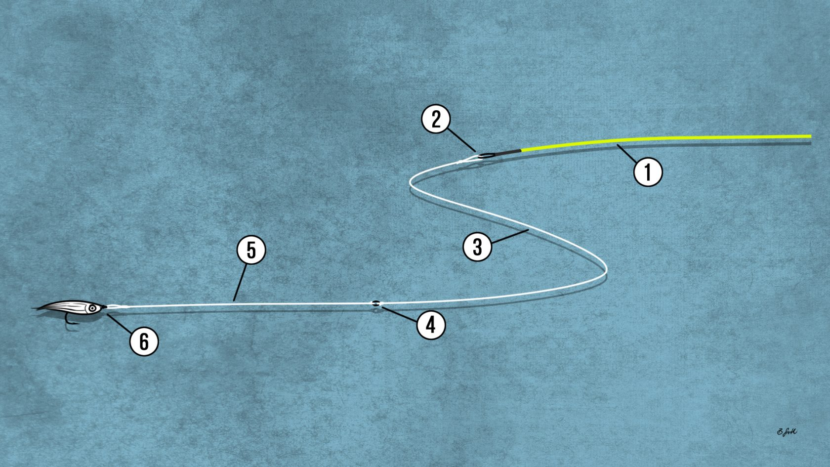 Vorfach-Montage zum Streamerfischen mit Schwimmschnur