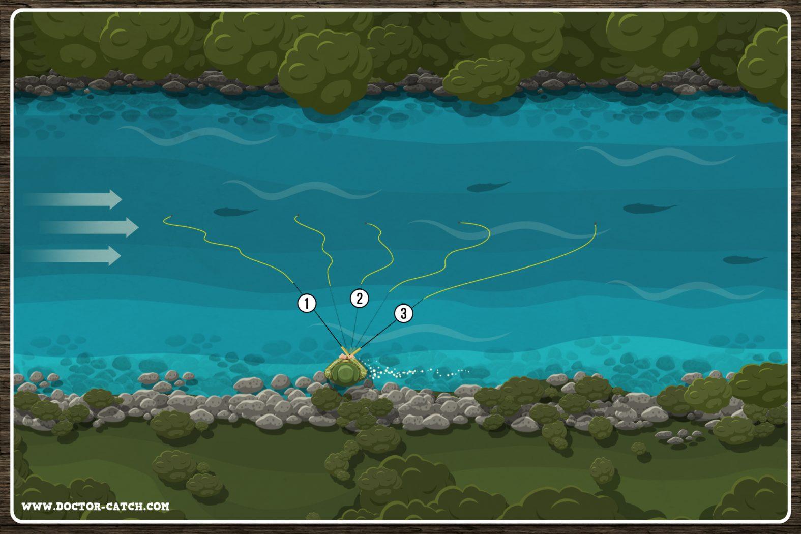 Streamer fischen in der Dead Drift