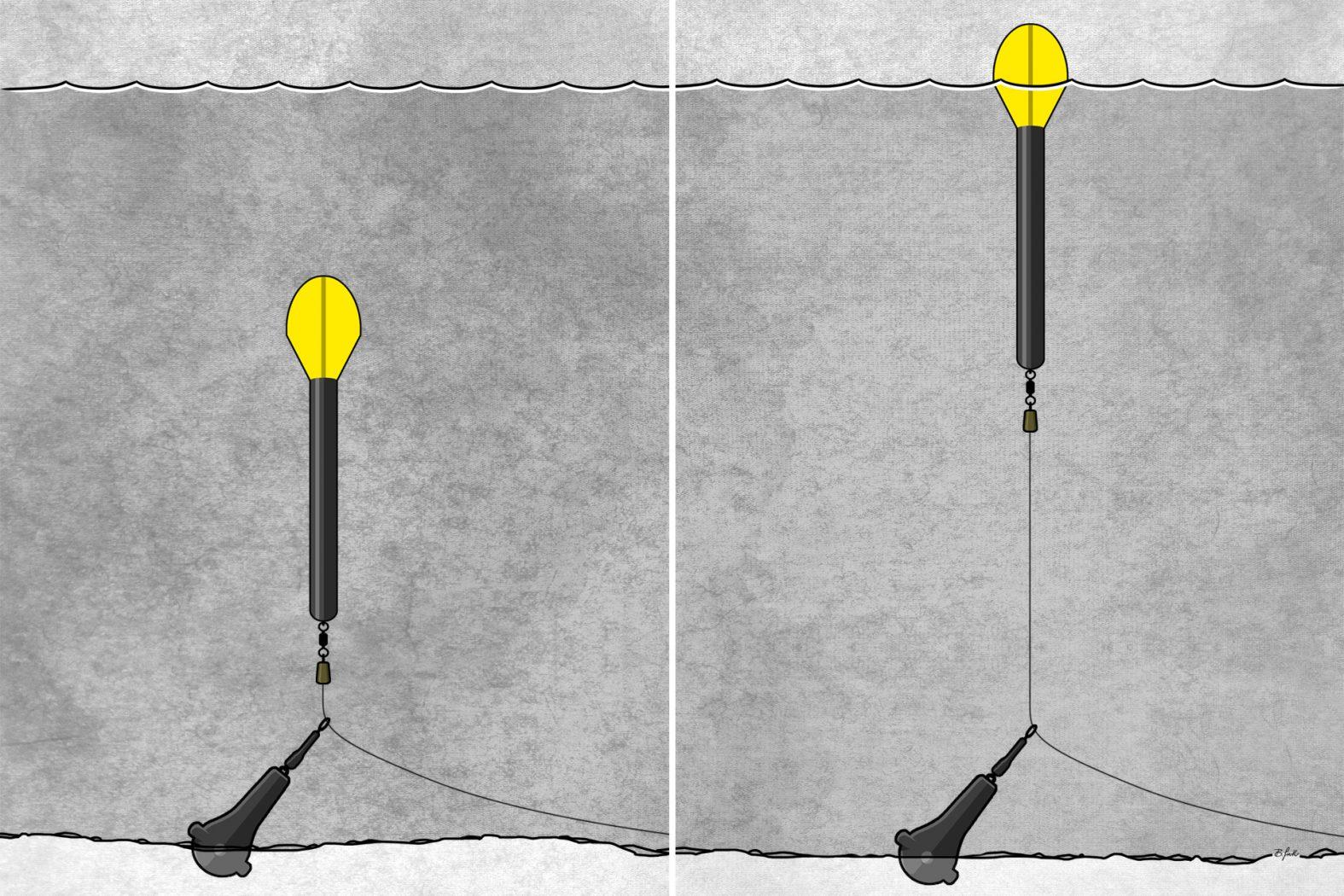 Marker Float Montage zum Ausloten der Wassertiefe