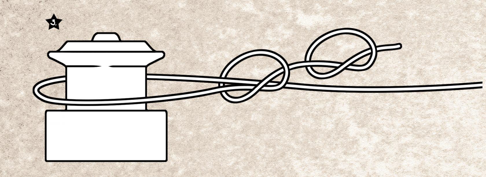 Angelknoten zum Befestigen der Schnur am Spulenkern