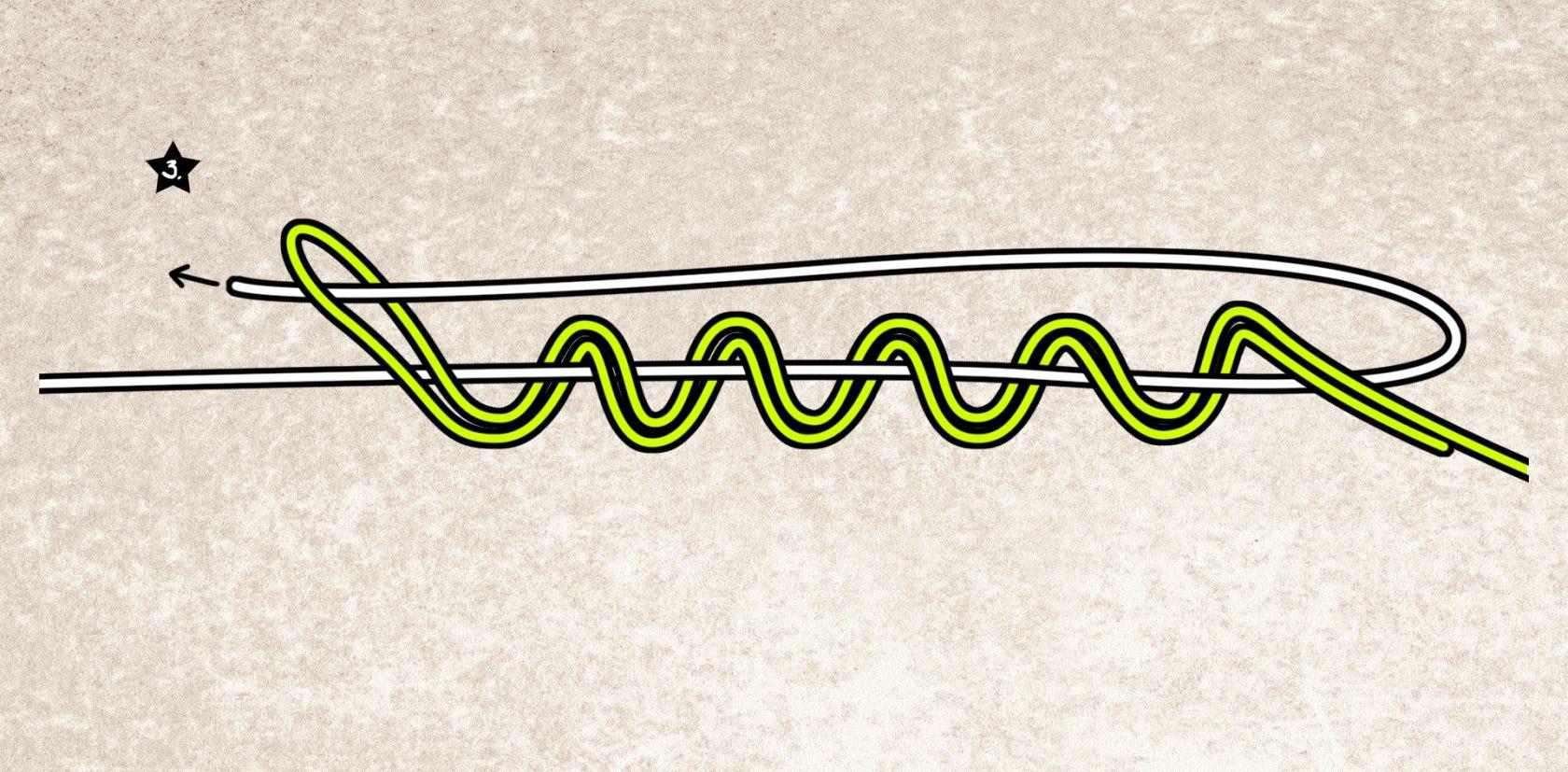 Einfacher Verbindungsknoten für Monofile und Geflochtene