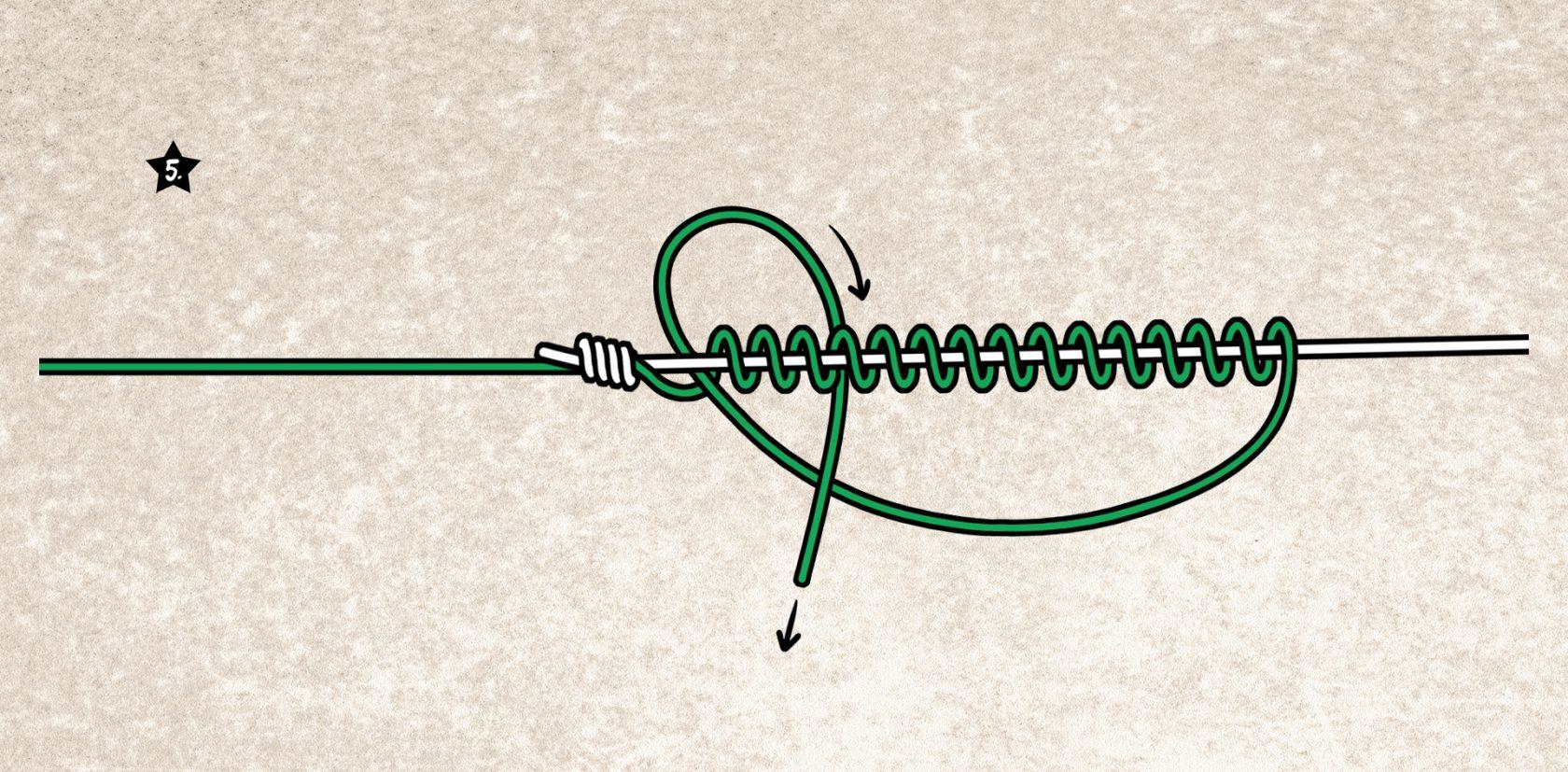 Einfacher Angelknoten zum Schnurverbinden