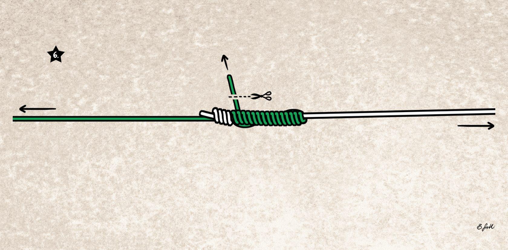Strenknoten für eine haltbare Verbindung in Angelschnur