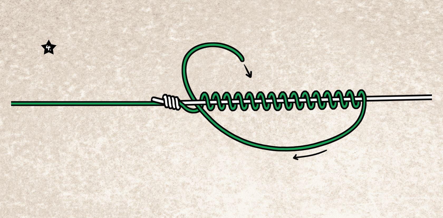 Unterschiedlich dicke Angelschnüre miteinander verbinden