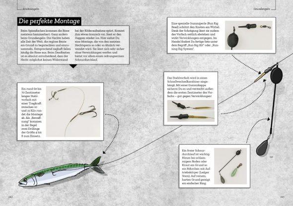 Köderfischmontage im Hecht-Buch
