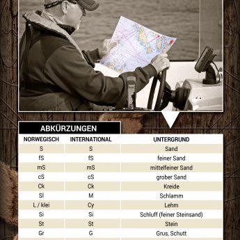 Abkürzungen in Seekarten zum Angeln